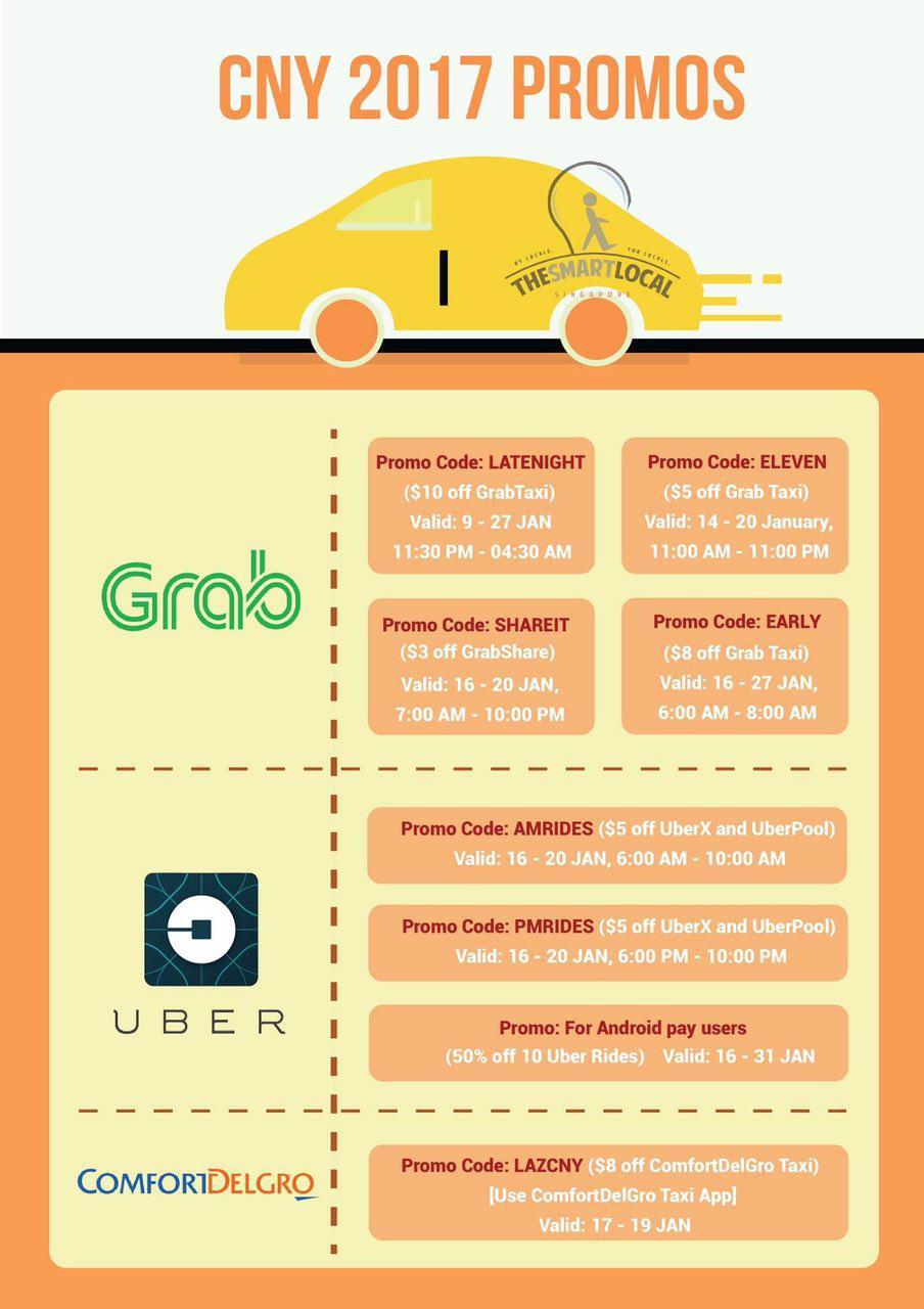 grab comfortdelgro uber promo code